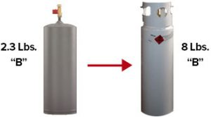 Gas Innovations-Tank Replacement
