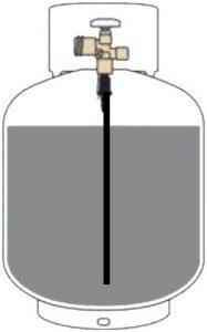 Liquid Withdrawal (Dip Tube-Syphon Tube)
