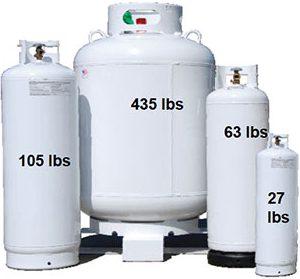 Propylene Cylinders